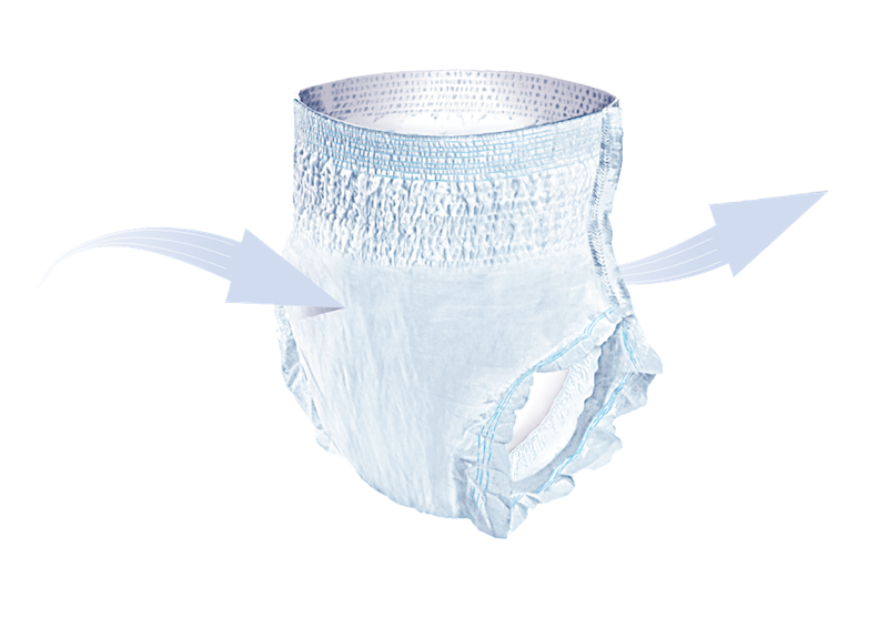 Seni Active Disposalbe Protective Underwear
